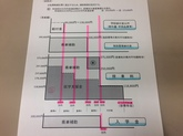 29年2月 私立高校の負担軽減③.JPG