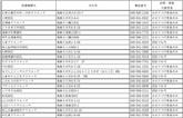 鴻巣市内コロナ対応病院.jpg