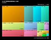 2016 鴻巣市事業所数大分類.jpg