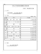無所属県民会議 政務活動費 修正版.jpg
